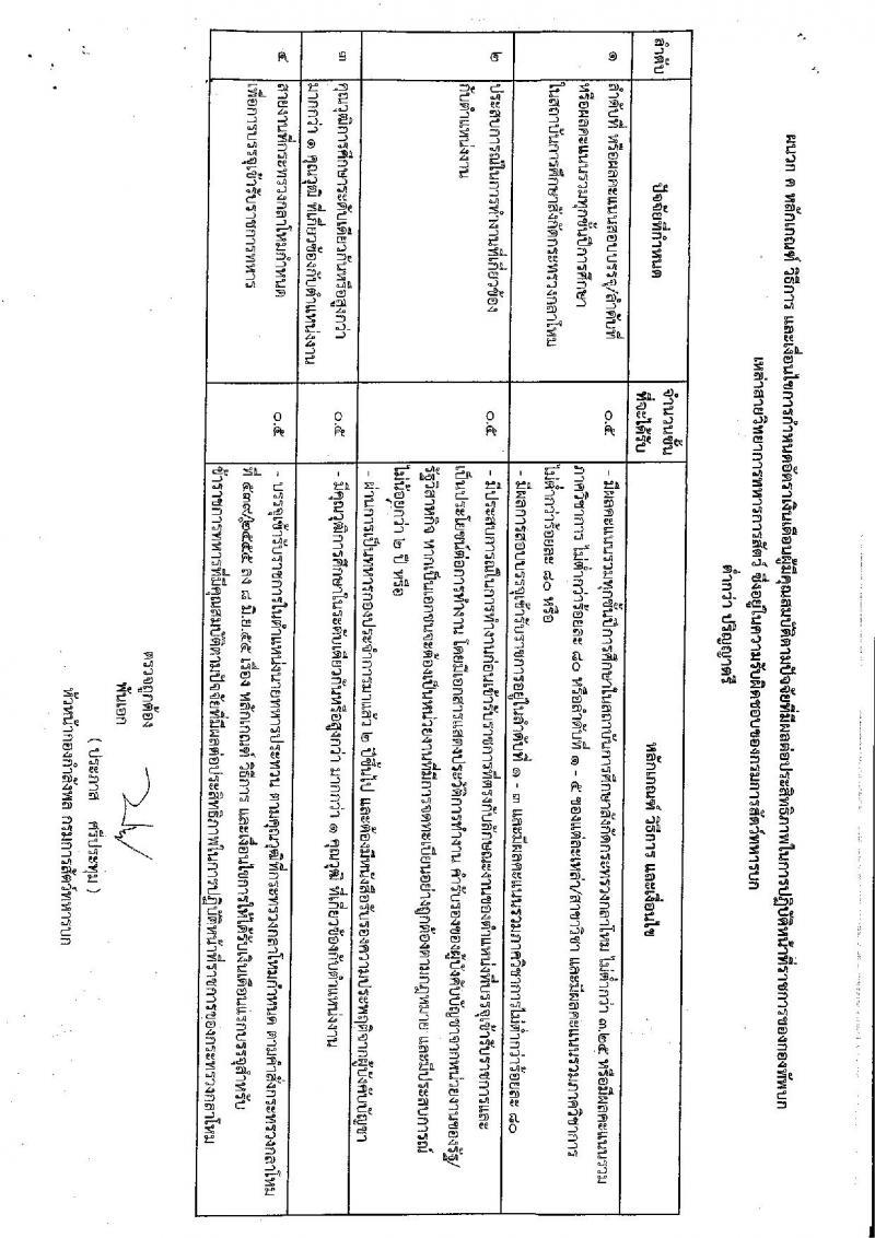 กรมการแพทย์ทหารบก ประกาศรับสมัครสอบคัดเลือกทหารกองหนุน บรรจุเข้ารับราชการเป็นนายทหารประทวน ประจำปีงบประมาณ 2560 จำนวน 11 ตำแหน่ง 26 อัตรา (วุฒิ ม.ต้น ม.ปลาย ปวช.) รับสมัครสอบตั้งแต่วันที่ 27 ก.พ. - 3 มี.ค. 2560