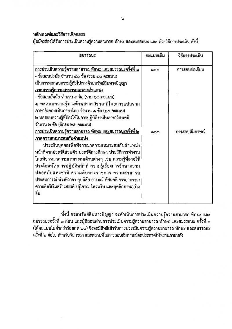 กรมทรัพย์สินทางปัญญา ประกาศรับสมัครบุคคลเพื่อเลือกสรรเป็นพนักงานราชการทั่วไป จำนวน 5 ตำแหน่ง 8 อัตรา (วุฒิ ปวส. ป.ตรี) รับสมัครสอบทางอินเทอร์เน็ต ตั้งแต่วันที่ 16-22 มิ.ย. 2560