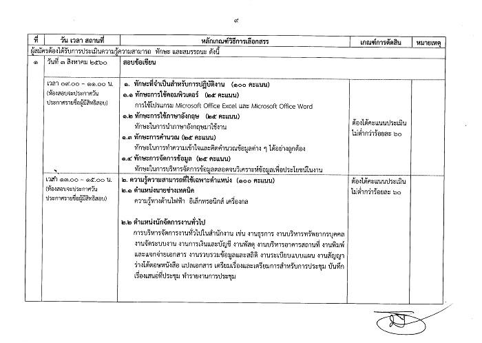 มหาวิทยาลัยราชภัฏนครศรีธรรมราช ประกาศรับสมัครบุคคลเพื่อเลือกสรรเป็นพนักงานราชการทั่วไป จำนวน 9 ตำแหน่ง 14 อัตรา (วุฒิ ปวส. ป.ตรี) รับสมัครสอบตั้งแต่วันที่ 11-19 ก.ค. 2560