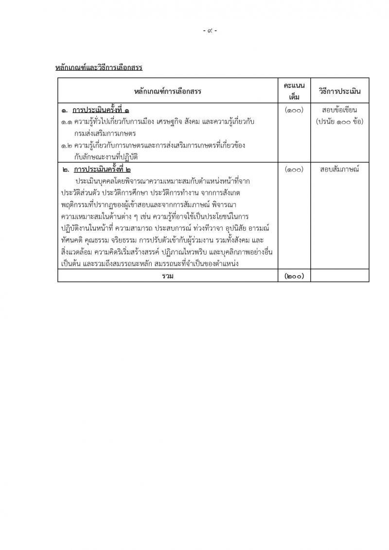กรมส่งเสริมการเกษตร (จังหวัดชัยนาท) ประกาศรับสมัครบุคคลเพื่อเลือกสรรเป็นพนักงานราชการ จำนวน 2 ตำแหน่ง 9 อัตรา (วุฒิ ปวส. ป.ตรี) รับสมัครสอบทางอินเทอร์เน็ต ตั้งแต่วันที่ 2-8 ส.ค. 2560