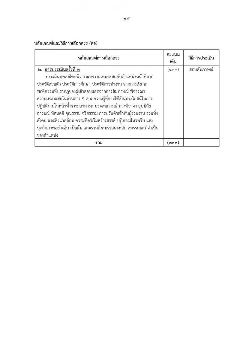 กรมส่งเสริมการเกษตร (ส่วนกลาง กรุงเทพมหานคร) ประกาศรับสมัครบุคคลเพื่อเลือกสรรเป็นพนักงานราชการ จำนวน 12 ตำแหน่ง 24 อัตรา (วุฒิ ปวส. ป.ตรี) รับสมัครสอบทางอินเทอร์เน็ต ตั้งแต่วันที่ 2-8 ส.ค. 2560