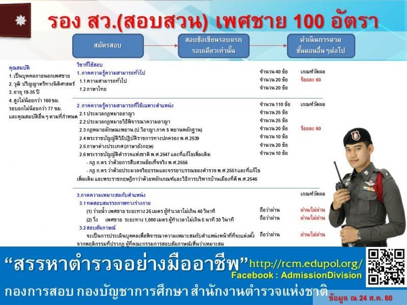 สำนักงานตำรวจแห่งชาติ ประกาศรับสมัครบุคคลภายนอก เพื่อบรรจุและแต่งตั้งเข้ารับราชการตำรวจ จำนวน 790 อัตรา (สัญญาบัตร 150 อัตรา และประทวน 640 อัตรา) (วุฒิ ม.ปลาย ปวช. ป.ตรี รับสมัครสอบทางอินเทอร์เน็ต ตั้งแต่วันที่ 1-22 ก.ย. 2560