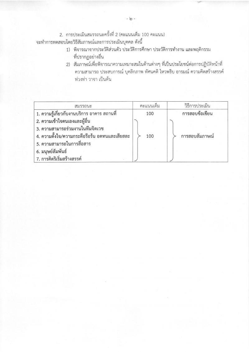 โรงพยาบาลศรีธัญญา ประกาศรับสมัครบุคคลเพื่อเลือกสรรเป็นพนักงานราชการ จำนวน 5 ตำแหน่ง 19 อัตรา (วุฒิ ม.ต้น ม.ปลาย ปวช. ป.ตรี) รับสมัครสอบตั้งแต่วันที่ 18-19 ก.ย. 2560
