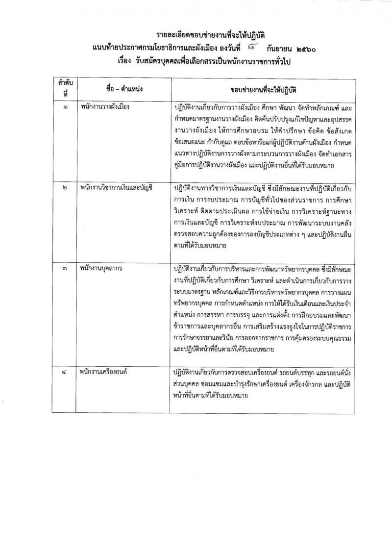 กรมโยธาธิการ ประกาศรับสมัครบุคคลเพื่อเลือกสรรเป็นพนักงานราชการ จำนวน 4 ตำแหน่ง 4 อัตรา (วุฒิ ปวช. ป.ตรี) รับสมัครสอบตั้งแต่วันที่ 18-22 ก.ย. 2560