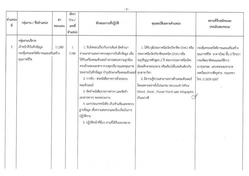 กรมพัฒนาสังคมและสวัสดิการ ประกาศรับสมัครบุคคลเพื่อเลือกสรรเป็นพนักงานราชการทั่วไป จำนวน 16 ตำแหน่ง 17 อัตรา (วุฒิ ม.ต้น ม.ปลาย ปวช. ปวท. ปวส. ป.ตรี) รับสมัครสอบ ตั้งแต่วันที่ 25-29 ก.ย. 2560