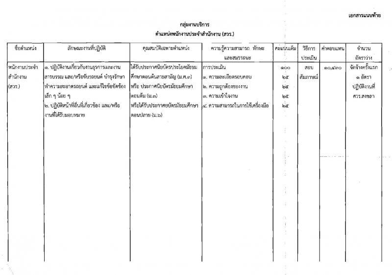 กรมวิชาการเกษตร ประกาศรับสมัครคัดเลือกบุคคลเพื่อเลือกสรรเป็นพนักงานราชการทั่วไป จำนวน 3 ตำแหน่ง 6 อัตรา (วุฒิ ม.ต้น ม.ปลาย ปวช.)รับสมัครสอบตั้งแต่วันที่ 9 – 13 ต.ค. 2560