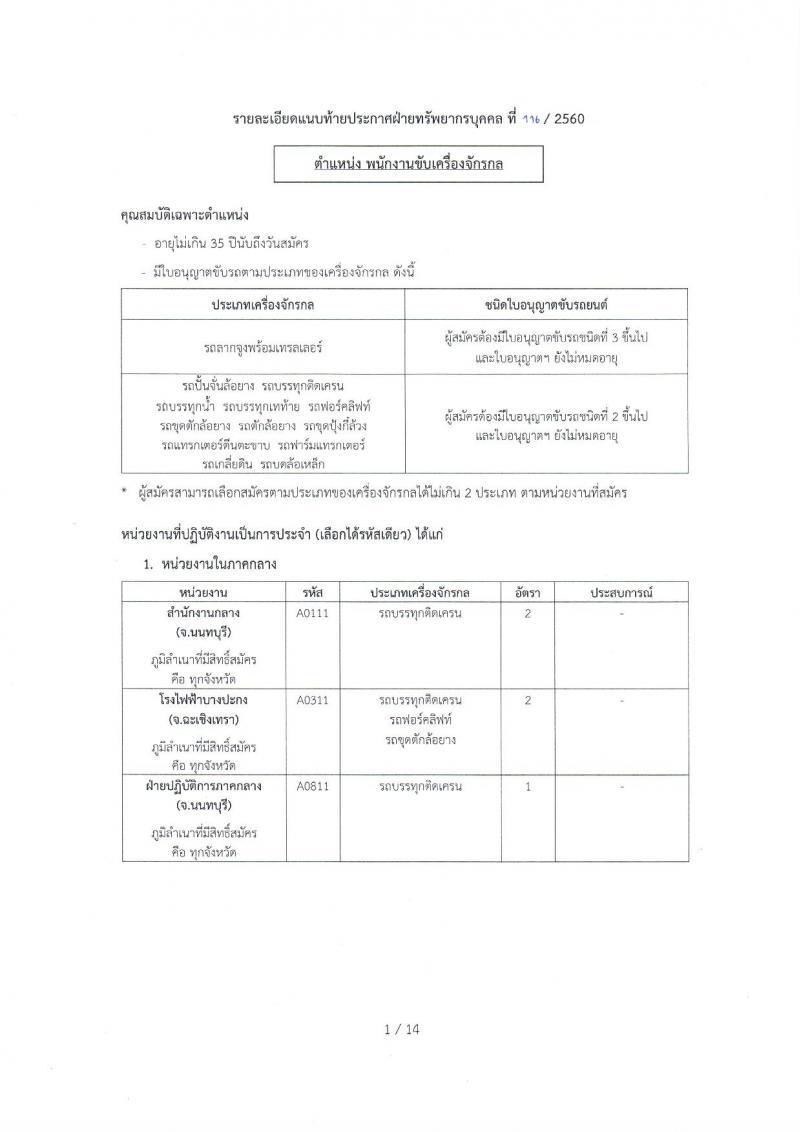 การไฟฟ้าฝ่ายผลิตแห่งประเทศไทย ประกาศรับสมัครบุคคลเพื่อเลือกสรรเป็นพนักงานสัญญาจ้างพิเศษ จำนวน 47 อัตรา (วุฒิ ประถมศึกษา แต่ไม่เกิน ปวช.) รับสมัครสอบตั้งแต่วันที่ 13-19 ธ.ค. 2560