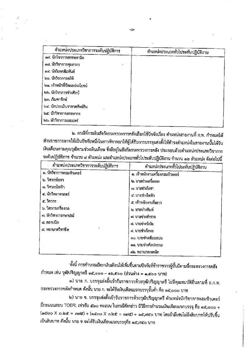 สำนักงานบริหารหนี้สาธารณะ ประกาศรับสมัครสอบแข่งขันเพื่อบรรจุและแต่งตั้งบุคคลเข้ารับราชการ จำนวน 2 ตำแหน่ง 5 อัตรา (วุฒิ ป.ตรี ป.โท) รับสมัครสอบทางอินเทอร์เน็ต ตั้งแต่วันที่ 25 ธ.ค. 60 – 16 ม.ค. 61