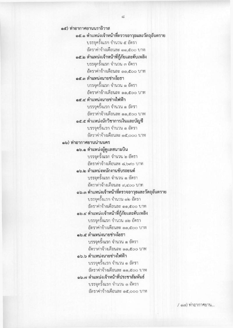 กรมท่าอากาศยาน ประกาศรับสมัครสอบคัดเลือกเพื่อบรรจุและแต่งตั้งบุคคลเข้ารับราชการเป็นลูกจ้างชั่วคราว จำนวน 25 ตำแหน่ง 695 อัตรา (วุฒิ ม.ต้น ม.ปลาย ปวช. ปวส.) รับสมัครสอบทางอินเทอร์เน็ต ตั้งแต่วันที่ 23 เม.ย. – 7 พ.ค. 2561