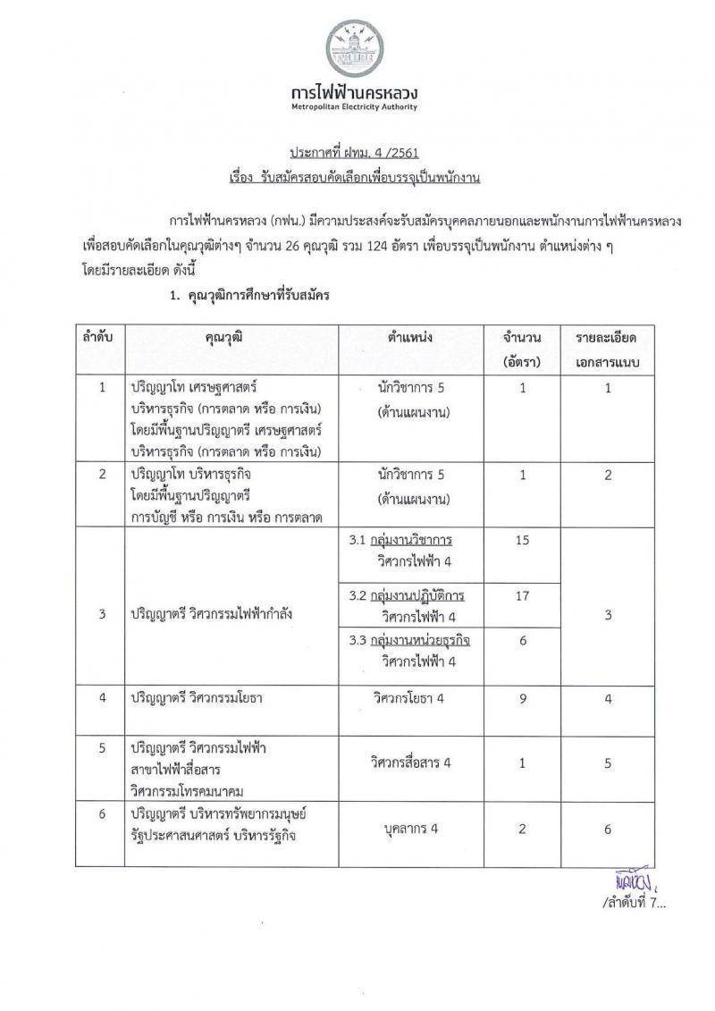 การไฟฟ้านครหลวง ประกาศรับสมัครสอบคัดเลือกเพื่อบรรจุเป็นพนักงาน จำนวน 26 ตำแหน่ง 124 อัตรา (วุฒิ ม.ต้น ปวช. ปวส. ป.ตรี ป.โท) รับสมัครสอบทางอินเทอร์เน็ต ตั้งแต่วันที่ 14-23 ส.ค. 2561