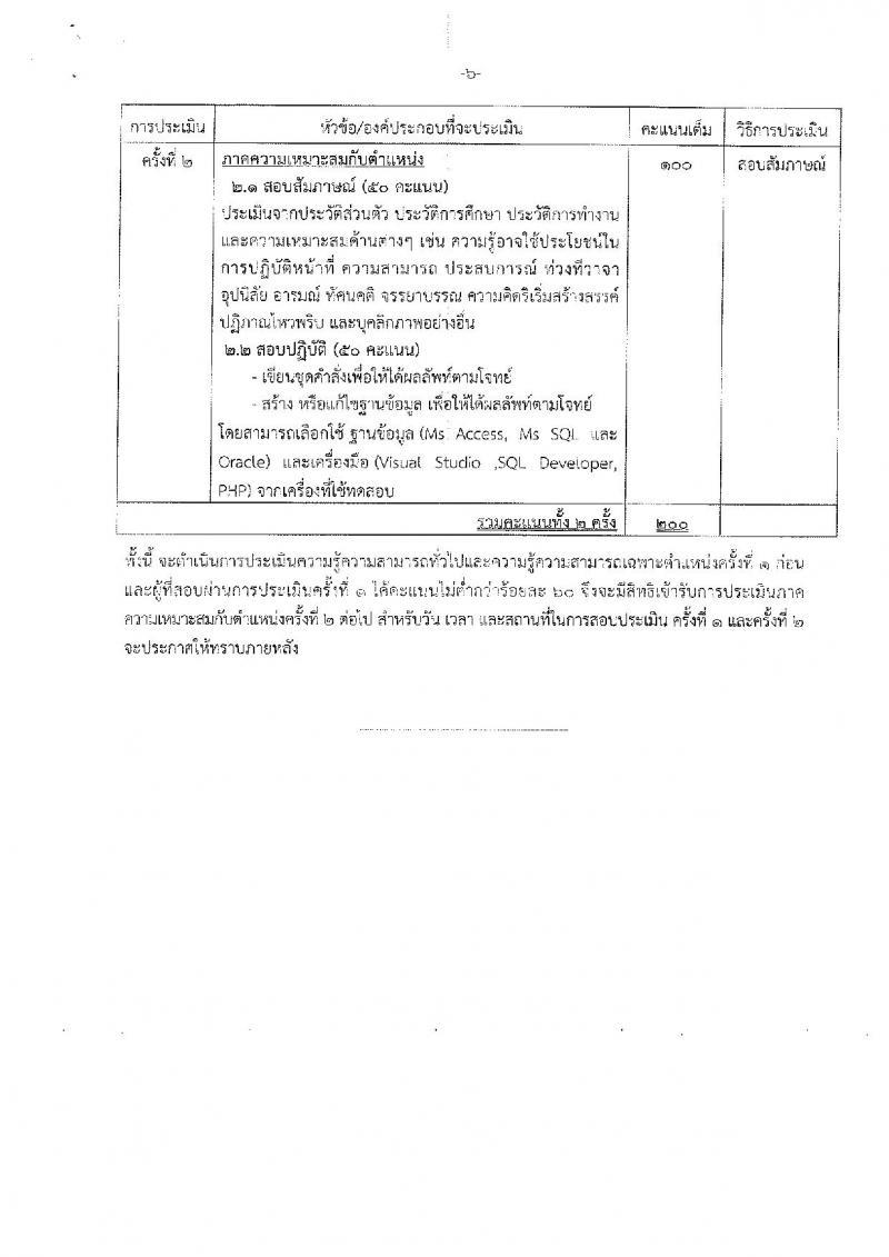 สำนักงานนโยบายและยุทธศาสตร์การค้า รับสมัครบุคคลเพื่อเลือกสรรเป็นพนักงานราชการทั่วไป ตำแหน่งนักวิชาการคอมพิวเตอร์ จำนวน 2 อัตรา (วุฒิ ป.ตรี) รับสมัครสอบตั้งแต่วันที่ 16-26 ต.ค. 2561