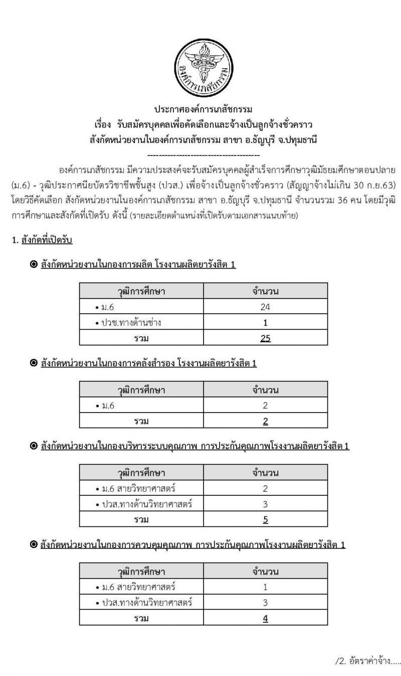 องค์การเภสัชกรรม รับสมัครบุคคลเพื่อคัดเลือกและจ้างเป็นลูกจ้างชั่วคราว จำนวนครั้งแรก 36 คน (วุฒิ ม.ต้น ม.ปลาย ปวช. ปวส.) รับสมัครสอบตั้งแต่วันที่ 21 พ.ค. – 6 มิ.ย. 2562