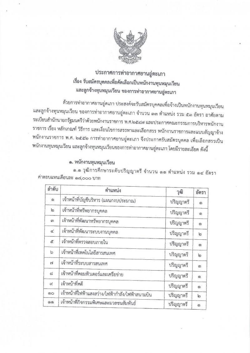 การท่าอากาศยานอู่ตะเภา รับสมัครบุคคลเพื่อคัดเลือกเป็นพนักงานทุนหมุนเวียนและลูกจ้างทุนหมุนเวียน จำนวน 33 ตำแหน่ง 53 อัตรา (วุฒิ ปวช. ม.ปลาย ปวส. ป.ตรี) รับสมัครสอบทางอินเทอร์เน็ต ตั้งแต่วันที่ 23 ก.ย. – 25 ต.ค. 2562