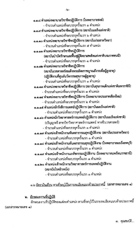กรมการแพทย์ รับสมัครบุคคลเพื่อบรรจุและแต่งตั้งบุคคลเข้ารับราชการ จำนวน 20 ตำแหน่ง 54 อัตรา (วุฒิ ปวส. ป.ตรี มีวิชาชีพเฉพาะ) รับสมัครสอบทางอินเทอร์เน็ต ตั้งแต่วันที่ 17-25 ต.ค. 2562
