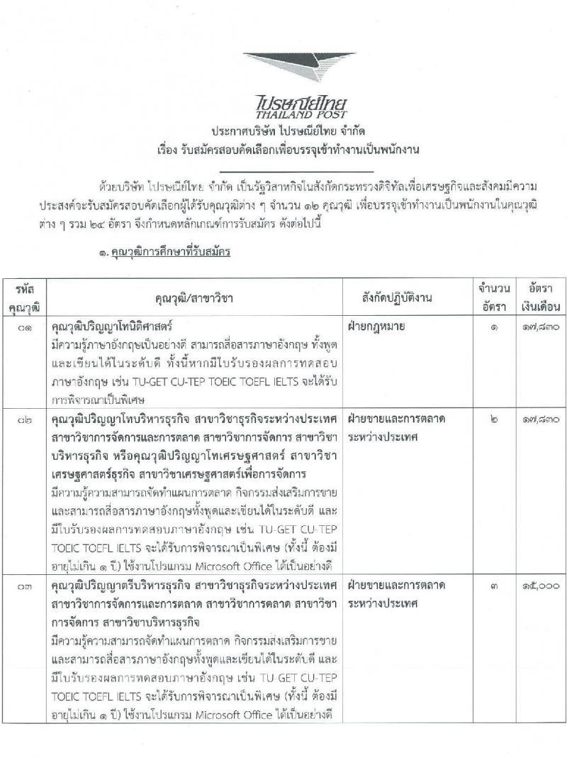 บริษัท ไปรษณีย์ไทย จำกัด รับสมัครสอบคัดเลือกเพื่อบรรจุเข้าทำงานเป็นพนักงานจ้าง จำนวน 12 คุณวุฒิ จำนวน 24 อัตรา (วุฒิ ปวช. ปวส. ป.ตรี ป.โท) รับสมัครสอบทางอินเทอร์เน็ต ตั้งแต่วันที่ 11-26 พ.ย. 2562