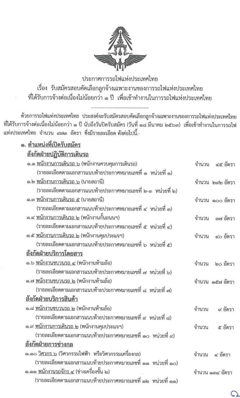 การรถไฟแห่งประเทศไทย รับสมัครคัดเลือกลูกจ้างเฉพาะงานของการรถไฟแห่งประเทศไทย เข้าทำงาน จำนวน 973 อัตรา (วุฒิ ม.ต้น ม.ปลาย ปวช. ปวส. ป.ตรี) รับสมัครสอบทางอินเทอร์เน็ต ตั้งแต่วันที่ 4-18 มี.ค. 2563