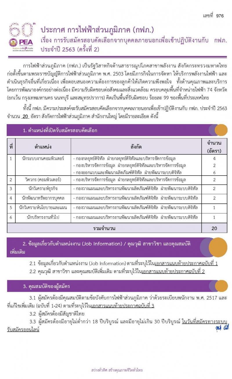 การไฟฟ้าส่วนภูมิภาค (กฟภ.) รับสมัครสอบคัดเลือกจากบุคคลภายนอกเพื่อเข้าปฏิบัติงาน จำนวน 6 ตำแหน่ง 20 อัตรา (วุฒิ ป.ตรี) รับสมัครสอบทางอินเทอร์เน็ต ตั้งแต่วันที่ 14-18 ต.ค. 2563